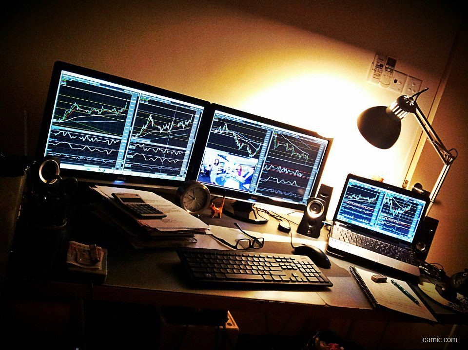 Forex as a business